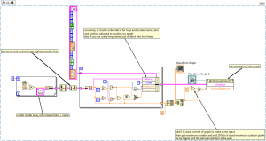 graph_annotaions Labview